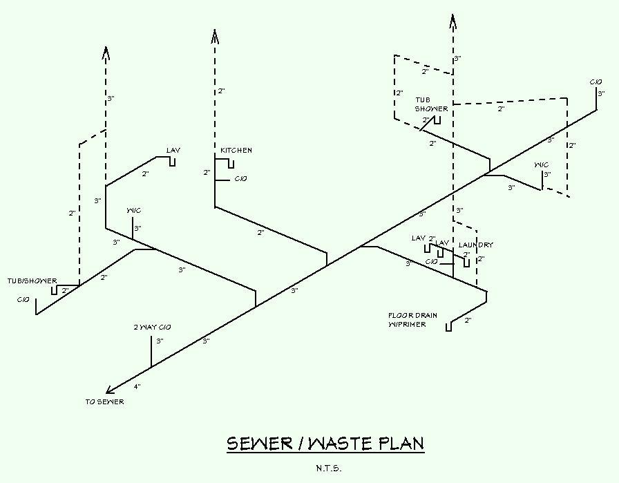 Lubbock plumbing supply plumbing isometric drawings for Plumbing plans examples