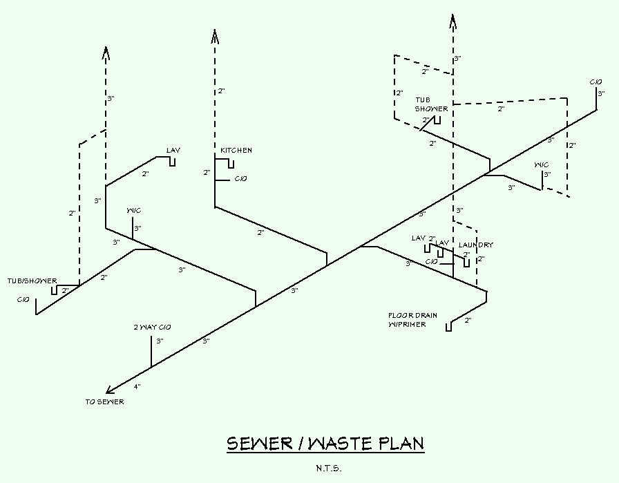 Riser Diagram Waste And Vent Sizing