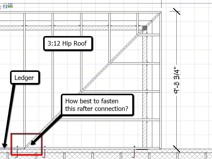 Hip Roof Framing to Ledger on 90° Outside Corner
